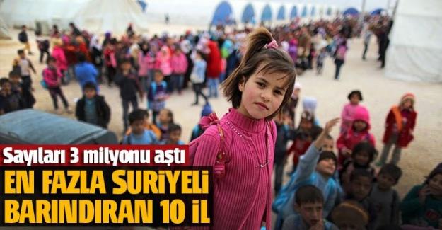 En çok Suriyeli bulunduran 10 il