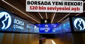 Borsa İstanbul 120 bini geçti